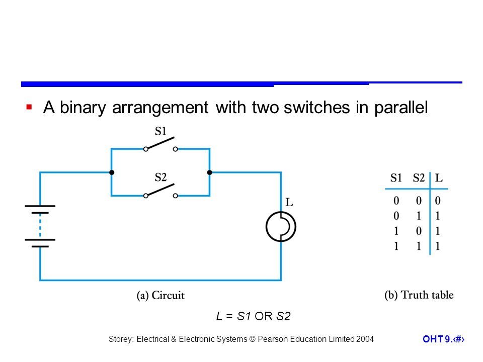 A binary arrangement with two switches in parallel