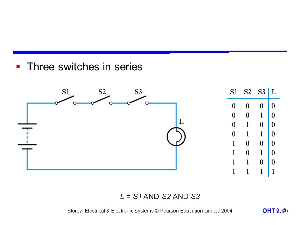 Three switches in series
