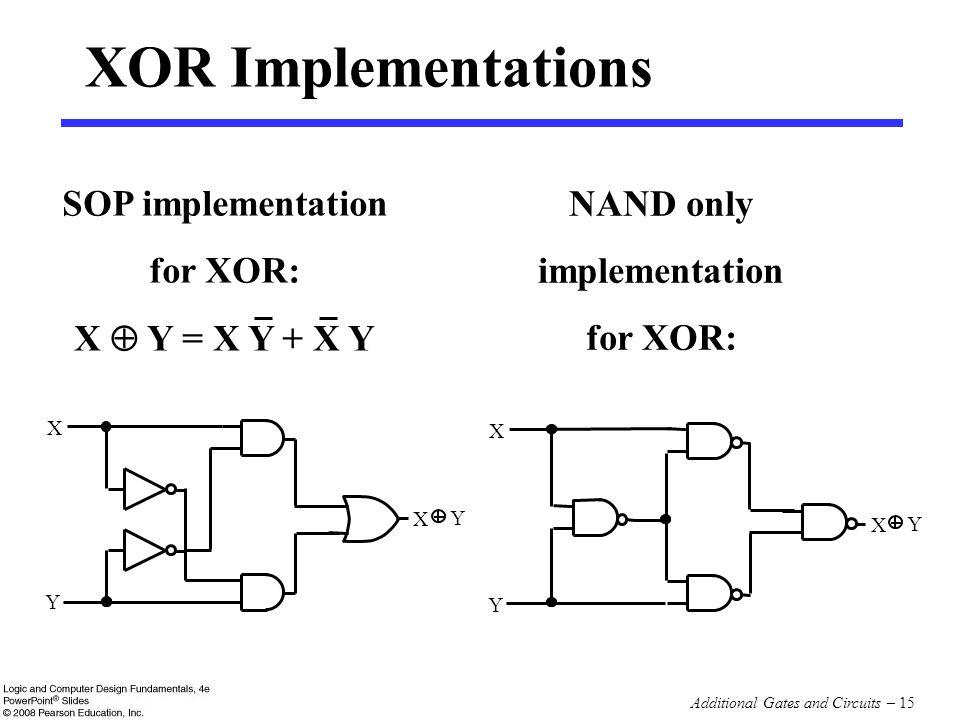 XOR Implementations SOP implementation for XOR: X  Y = X Y + X Y