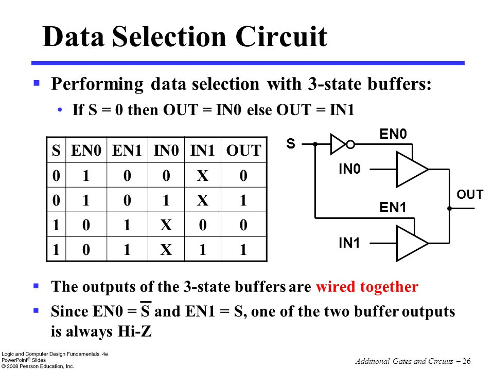 Data Selection Circuit