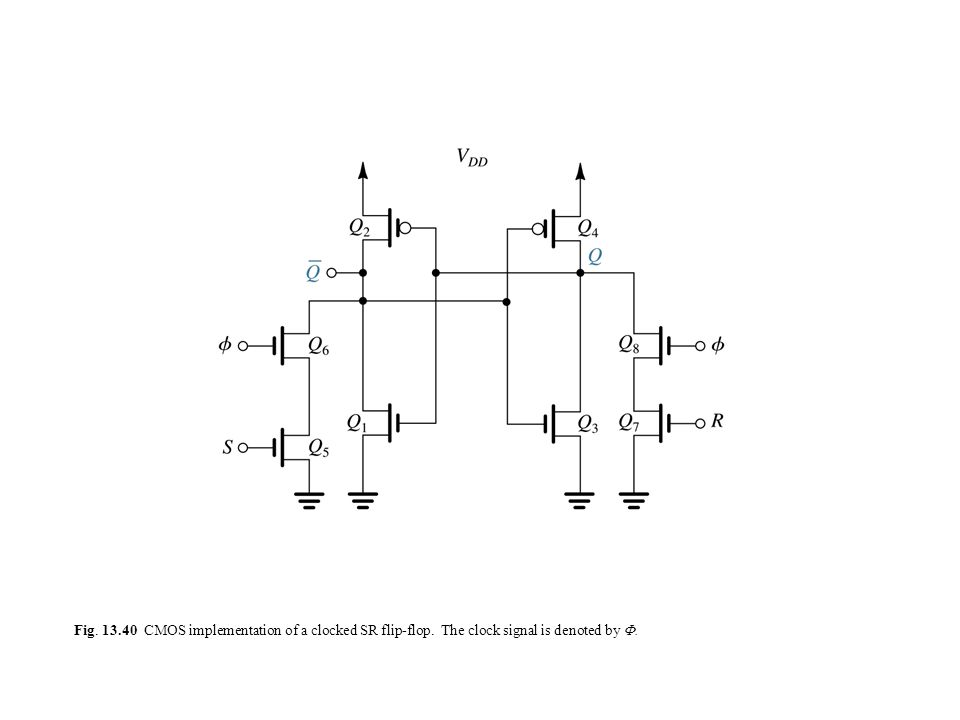 Fig. 13. 40 CMOS implementation of a clocked SR flip-flop