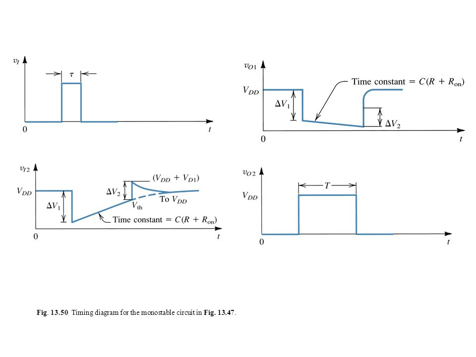 Fig. 13.50 Timing diagram for the monostable circuit in Fig. 13.47.