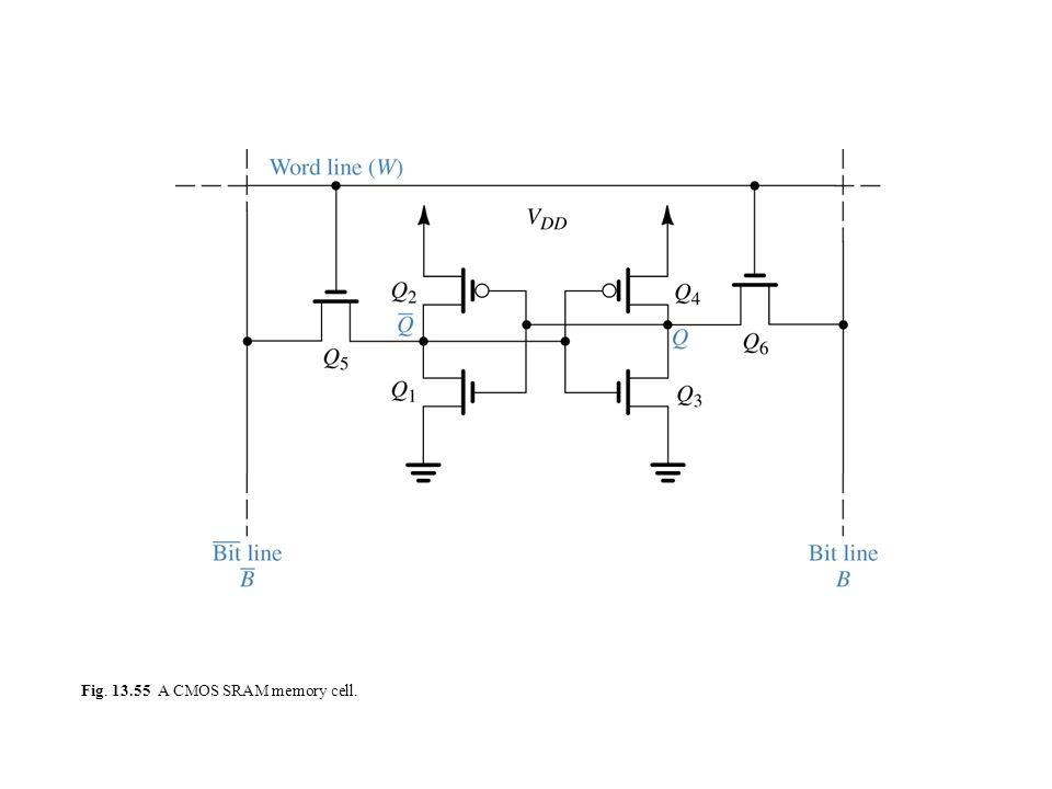 Fig. 13.55 A CMOS SRAM memory cell.