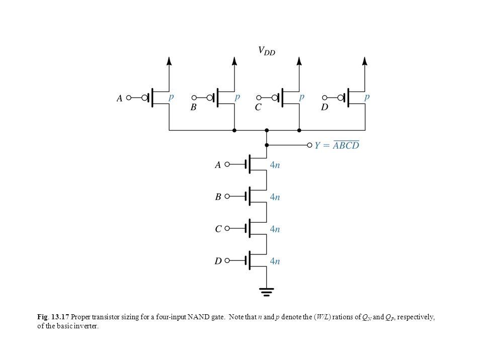 Fig. 13. 17 Proper transistor sizing for a four-input NAND gate