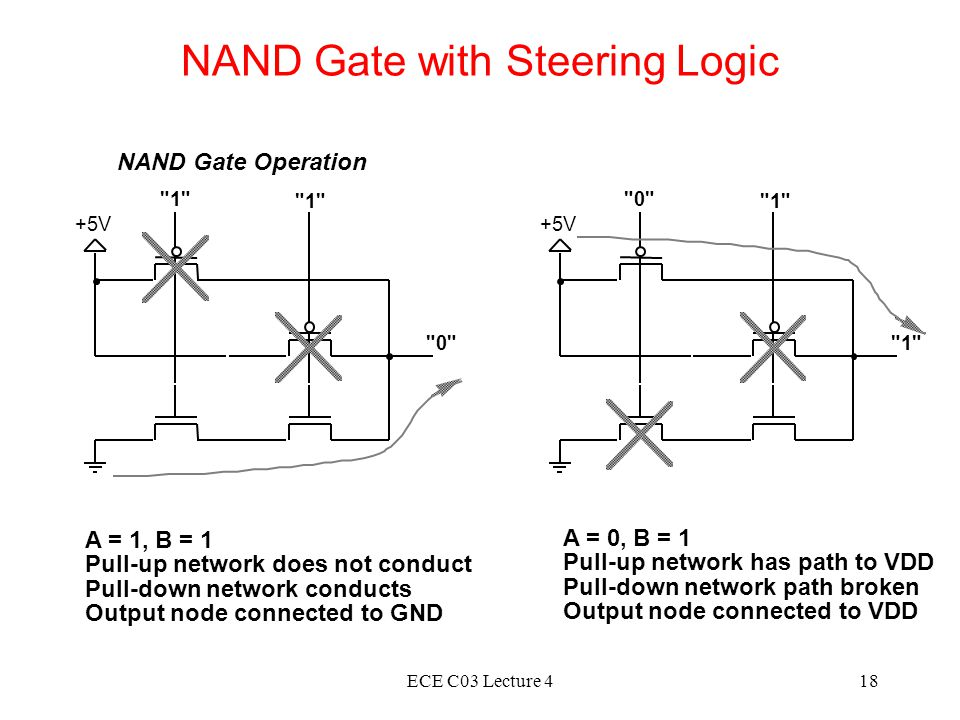 NAND Gate with Steering Logic