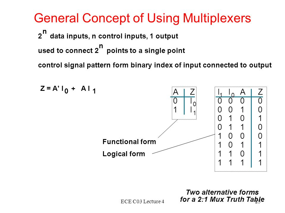 General Concept of Using Multiplexers