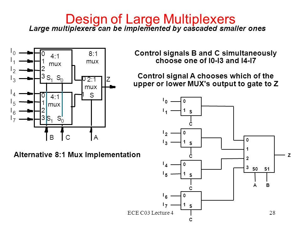 Design of Large Multiplexers