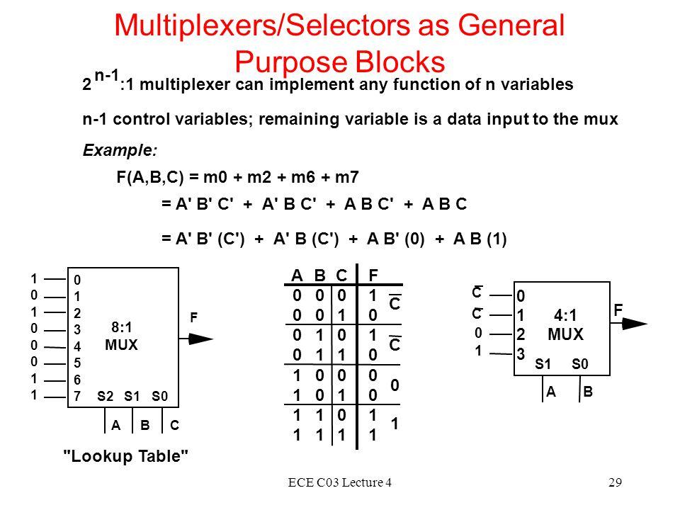 Multiplexers/Selectors as General Purpose Blocks