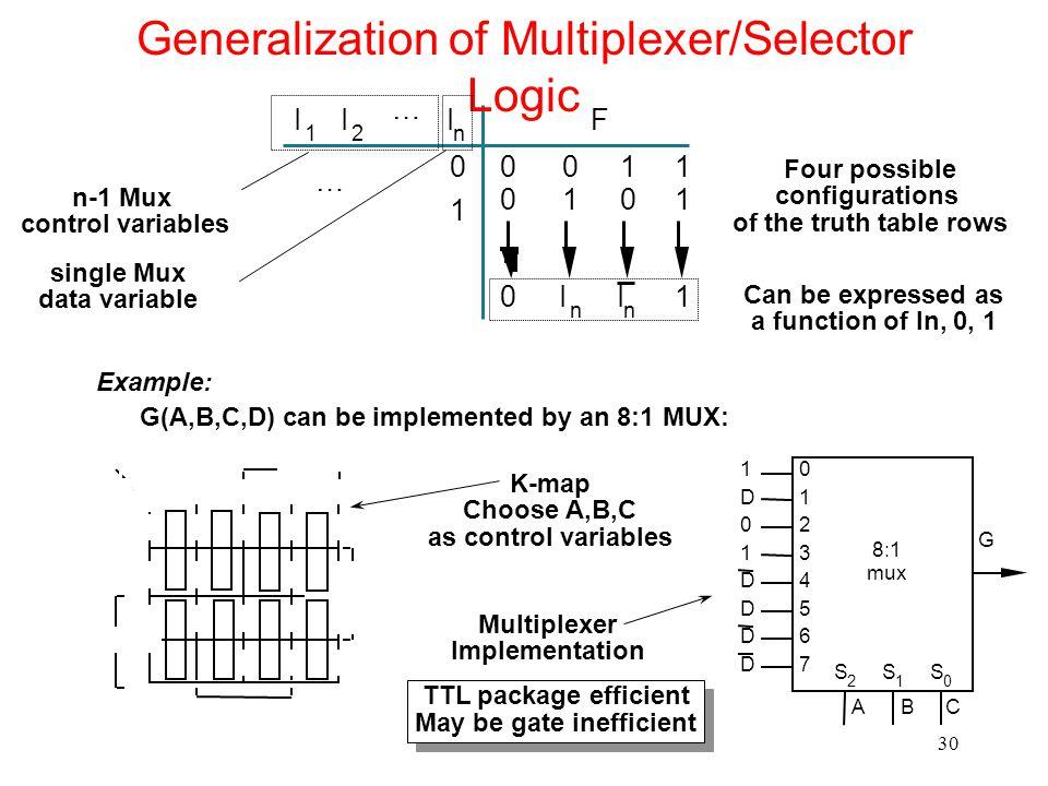 Generalization of Multiplexer/Selector Logic