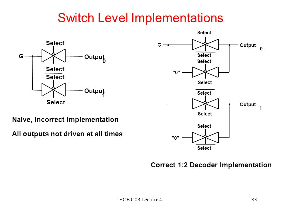 Switch Level Implementations