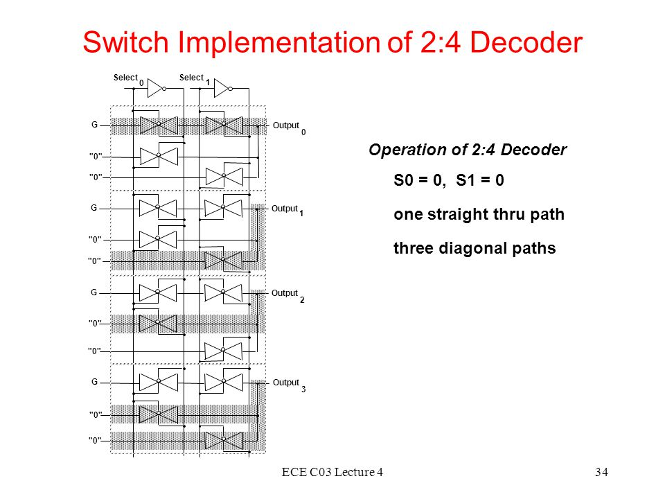 Switch Implementation of 2:4 Decoder