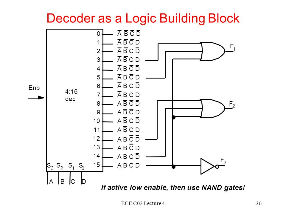 Decoder as a Logic Building Block