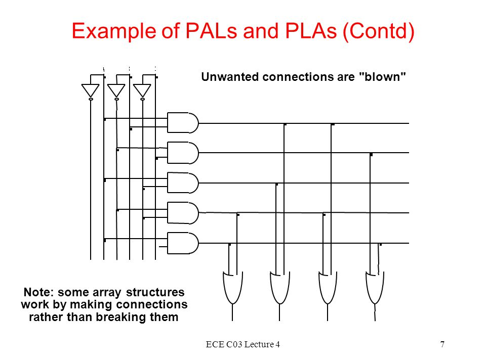 Example of PALs and PLAs (Contd)