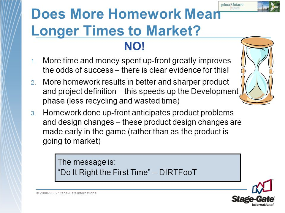 Does More Homework Mean Longer Times to Market