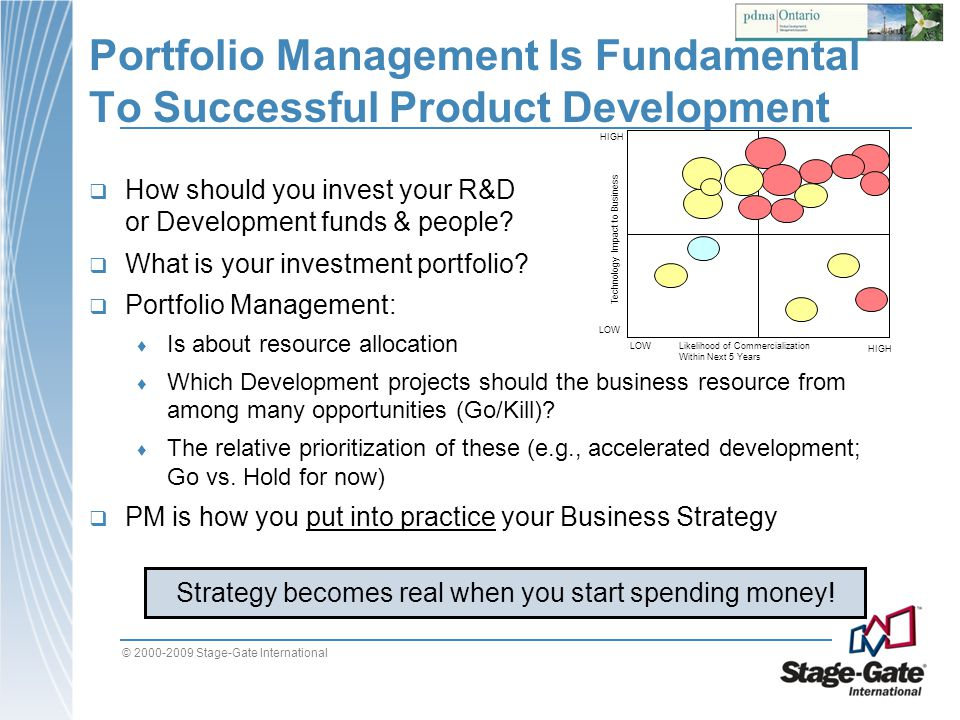 Portfolio Management Is Fundamental To Successful Product Development