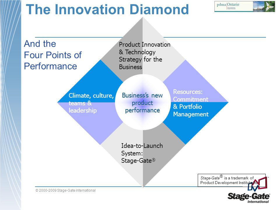 The Innovation Diamond