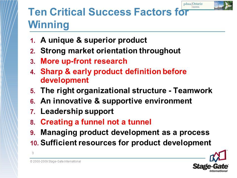 Ten Critical Success Factors for Winning