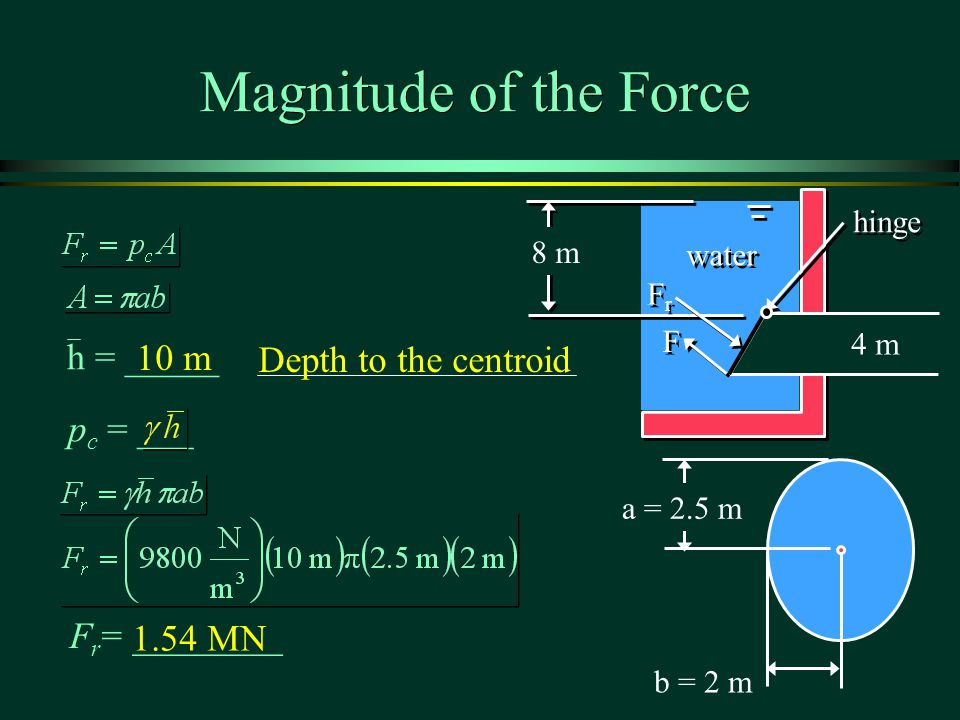 Magnitude of the Force h = _____ 10 m Depth to the centroid pc = ___