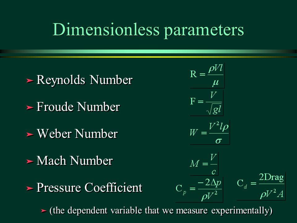 Dimensionless parameters