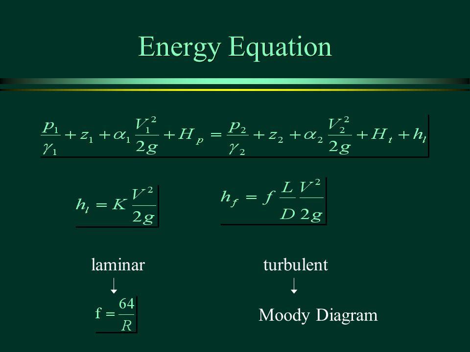 Energy Equation laminar turbulent Moody Diagram