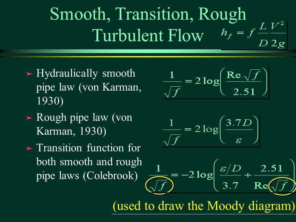 Smooth, Transition, Rough Turbulent Flow