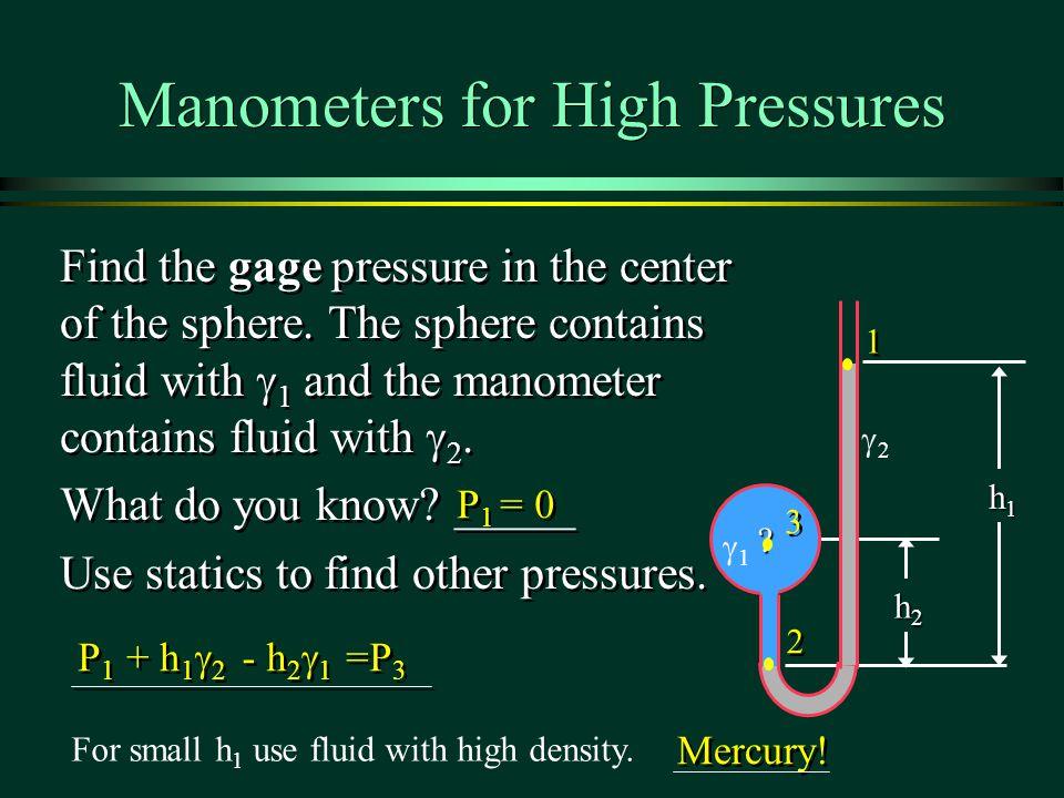Manometers for High Pressures