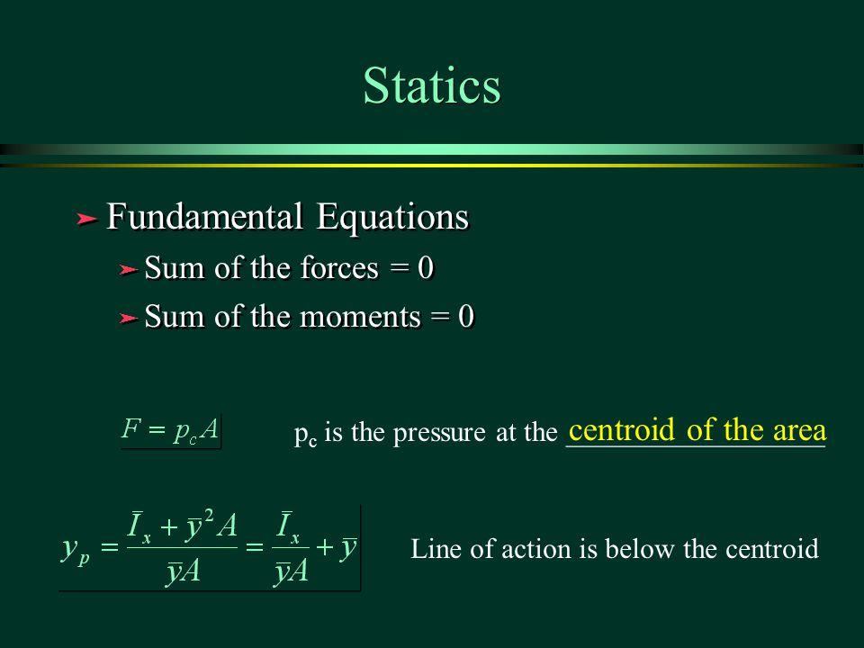 Statics Fundamental Equations Sum of the forces = 0