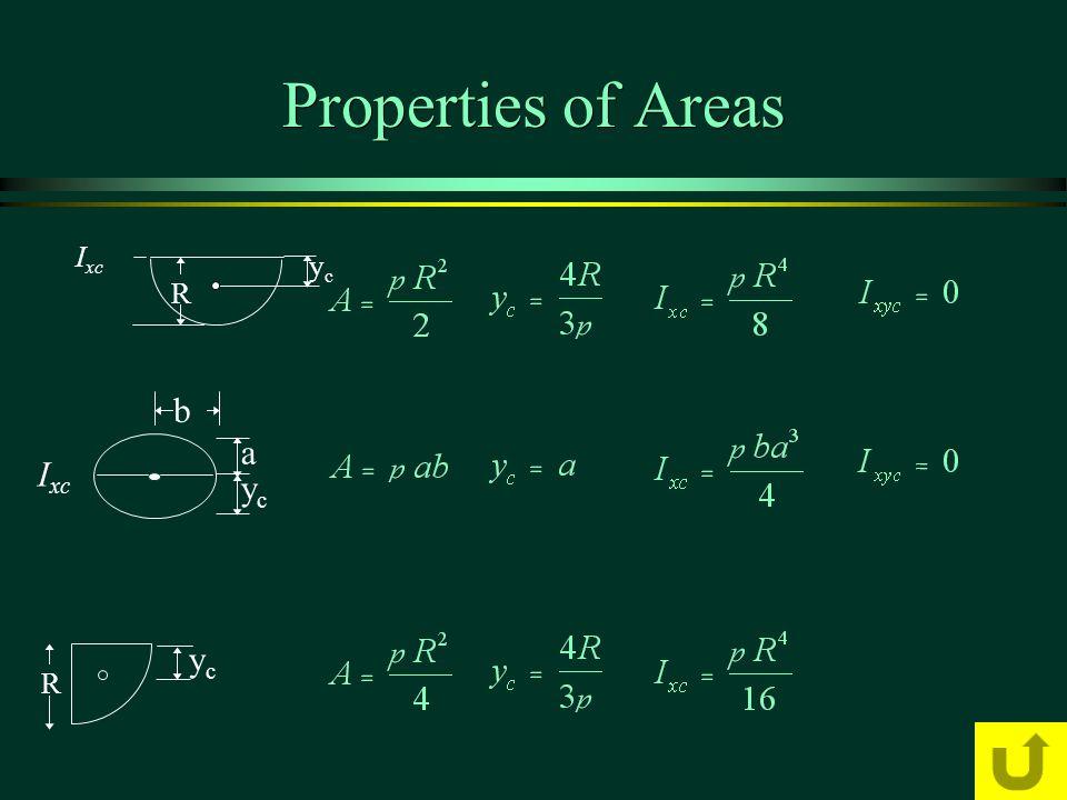 Properties of Areas yc R Ixc a yc b Ixc R yc