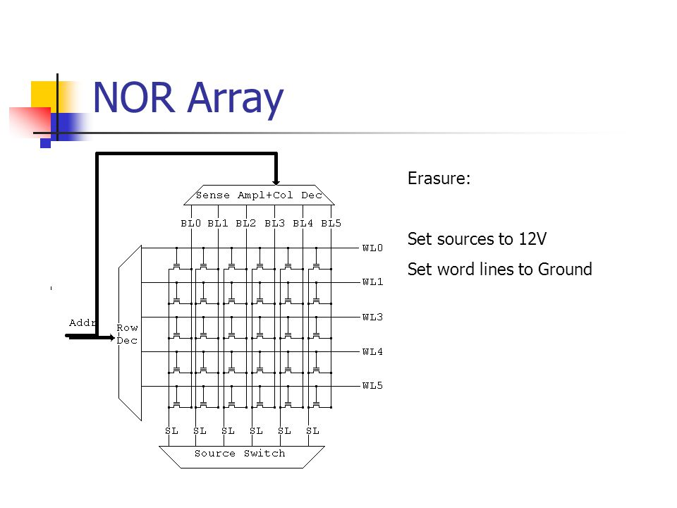 NOR Array Erasure: Set sources to 12V Set word lines to Ground