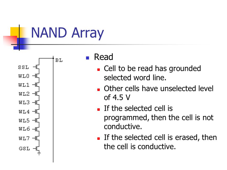 NAND Array Read Cell to be read has grounded selected word line.