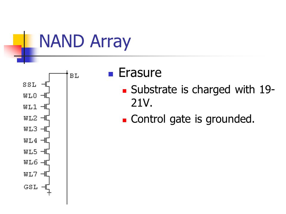 NAND Array Erasure Substrate is charged with 19-21V.