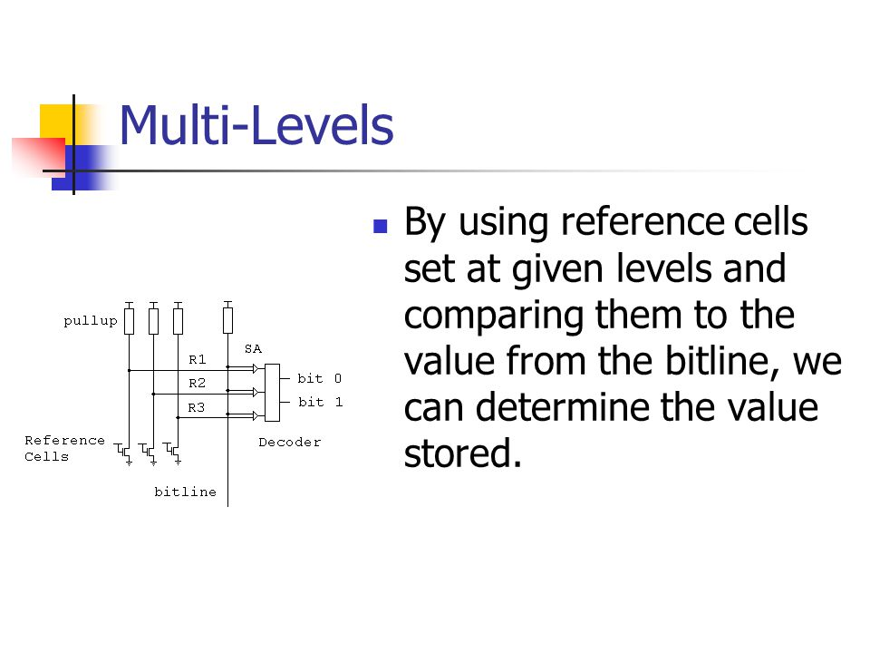 Multi-Levels By using reference cells set at given levels and comparing them to the value from the bitline, we can determine the value stored.
