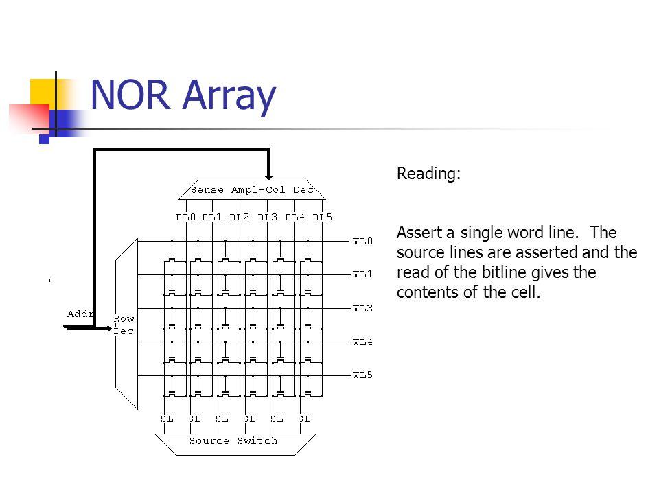 NOR Array Reading: Assert a single word line.