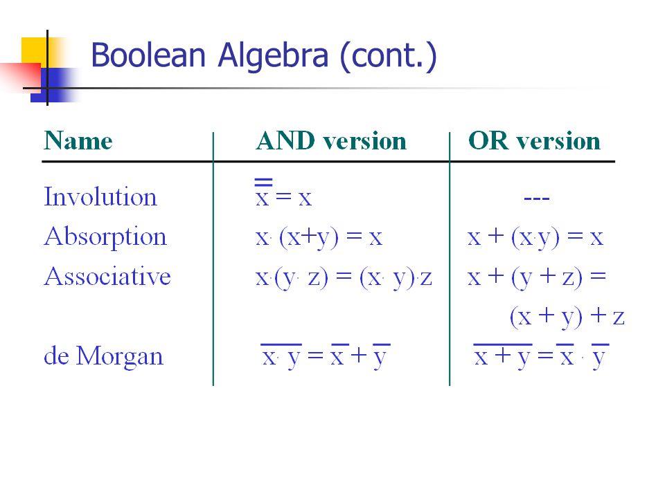 Boolean Algebra (cont.)