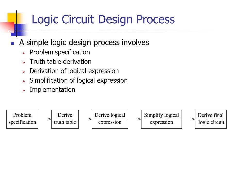 Logic Circuit Design Process