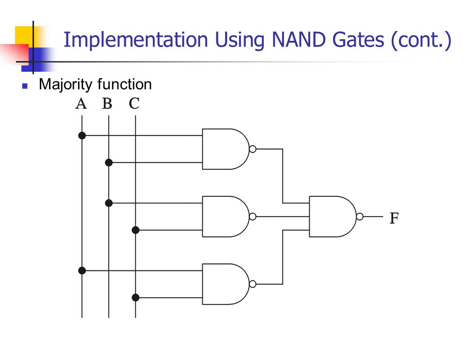 Implementation Using NAND Gates (cont.)