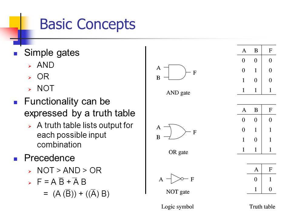 Basic Concepts Simple gates