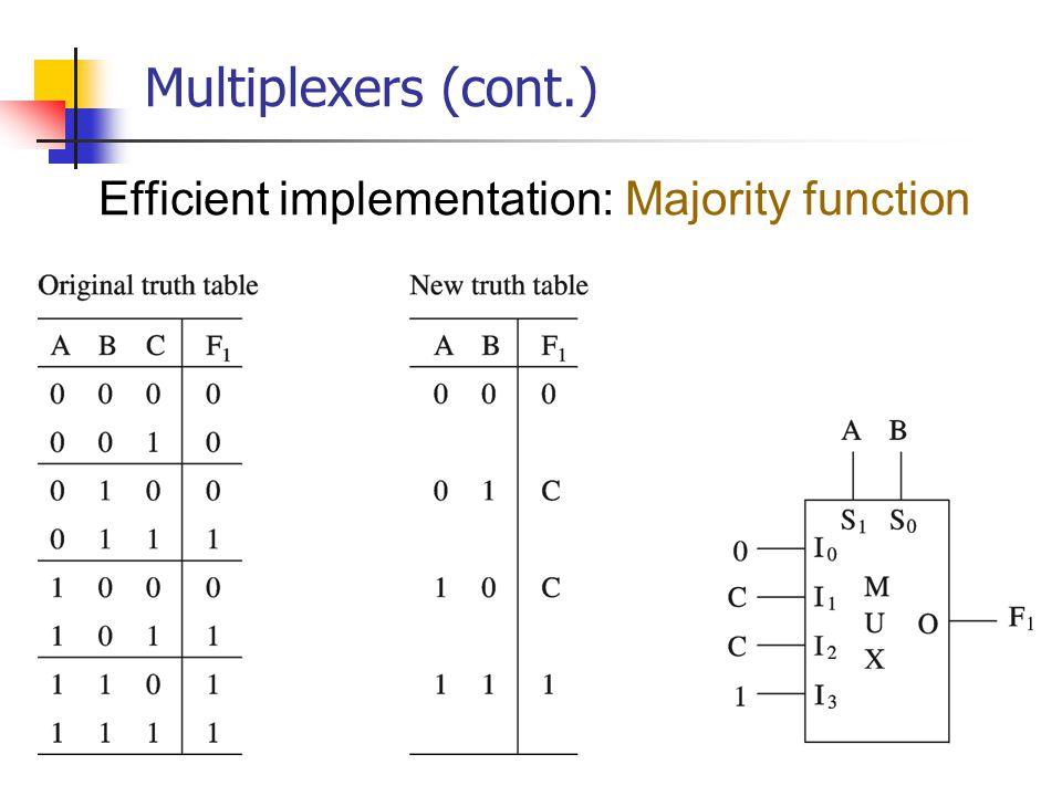Efficient implementation: Majority function