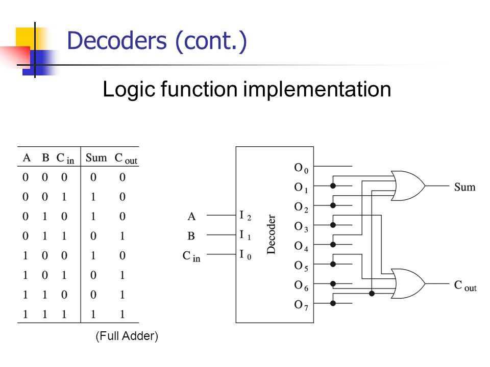 Logic function implementation