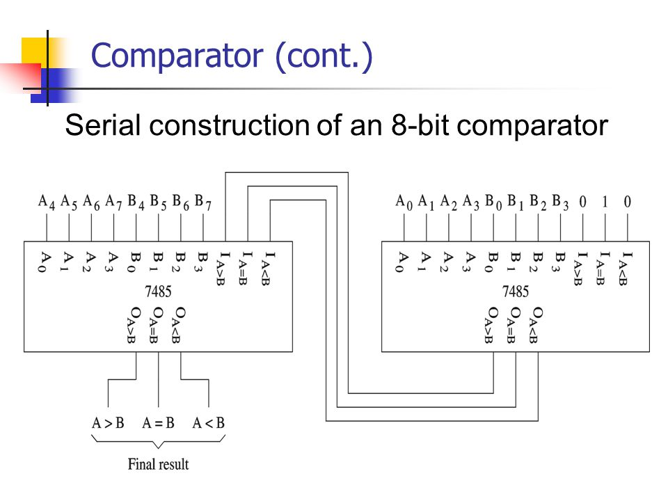 Serial construction of an 8-bit comparator