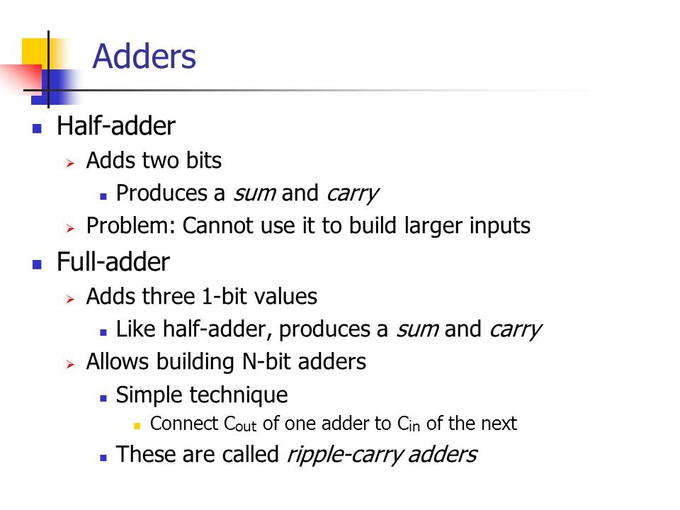 Adders Half-adder Full-adder Adds two bits Produces a sum and carry