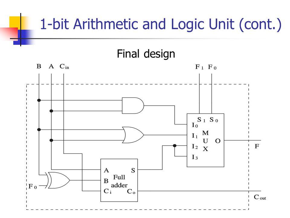 1-bit Arithmetic and Logic Unit (cont.)