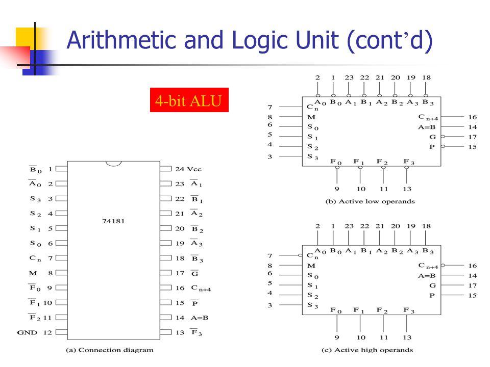 Arithmetic and Logic Unit (cont'd)