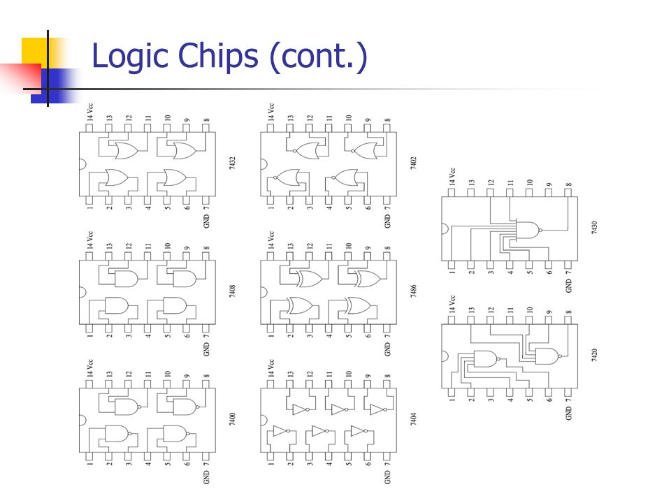 Logic Chips (cont.)