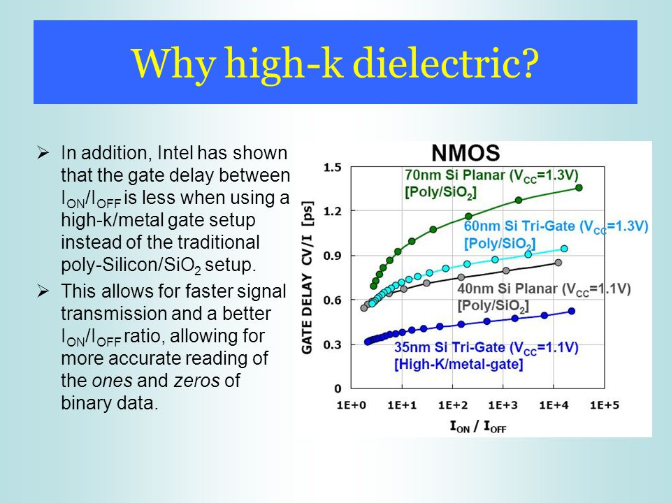 Why high-k dielectric