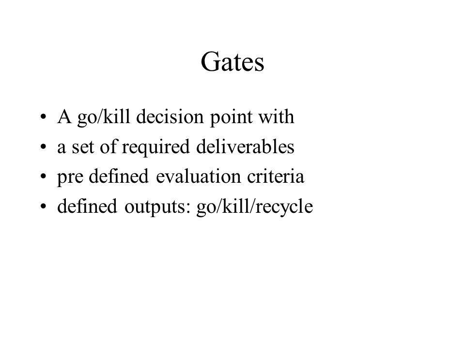 Gates A go/kill decision point with a set of required deliverables