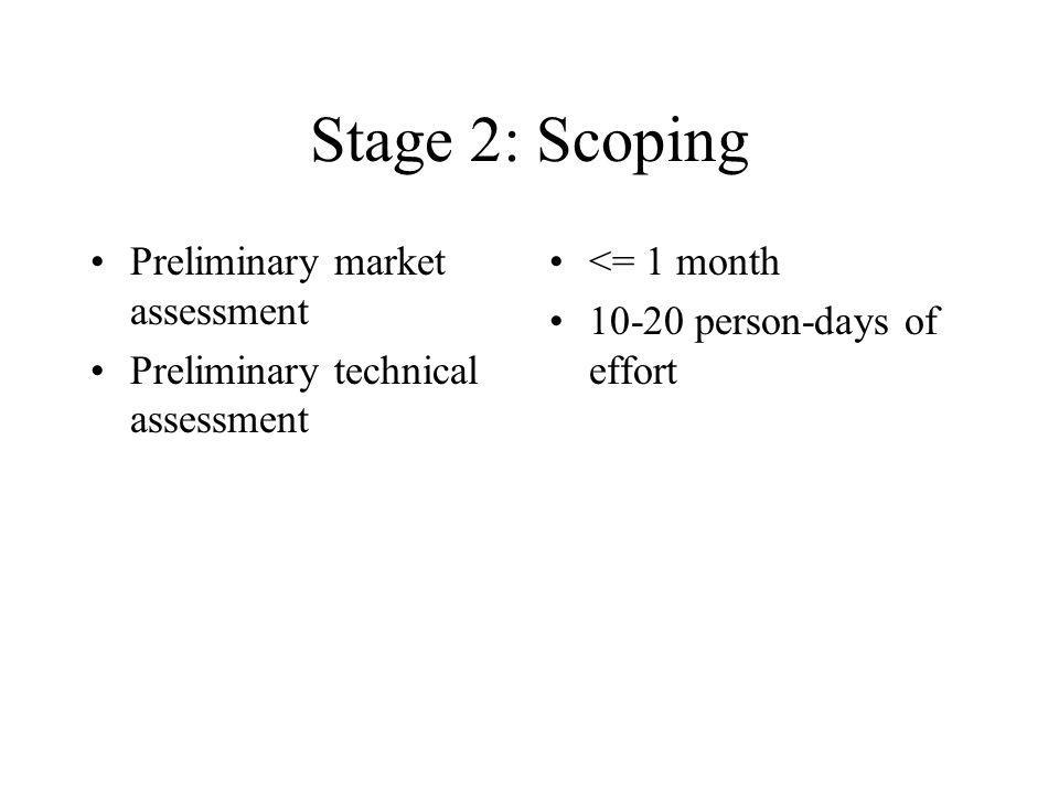 Stage 2: Scoping Preliminary market assessment