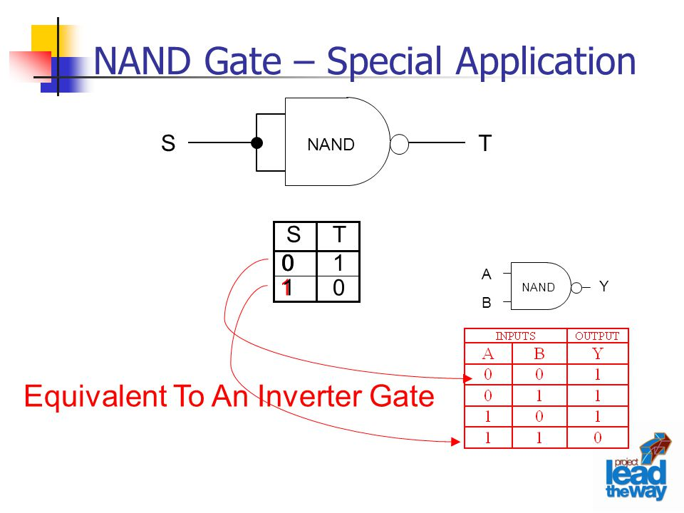 NAND Gate – Special Application