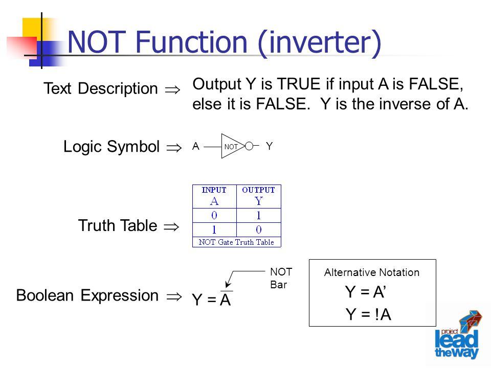 NOT Function (inverter)