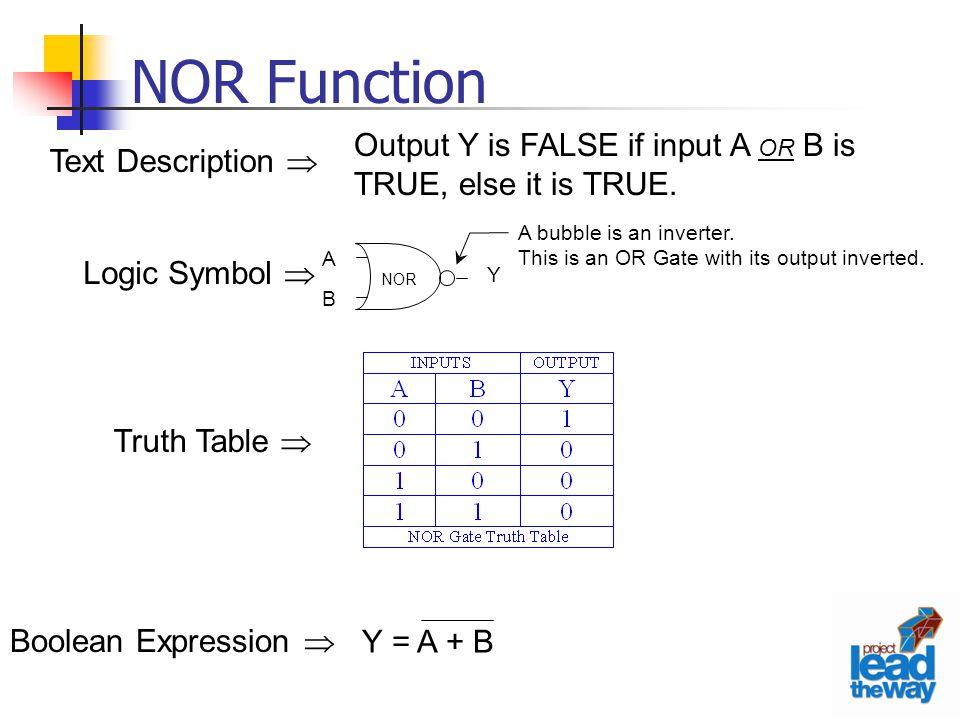 NOR Function Output Y is FALSE if input A OR B is TRUE, else it is TRUE. Logic Symbol  Text Description 